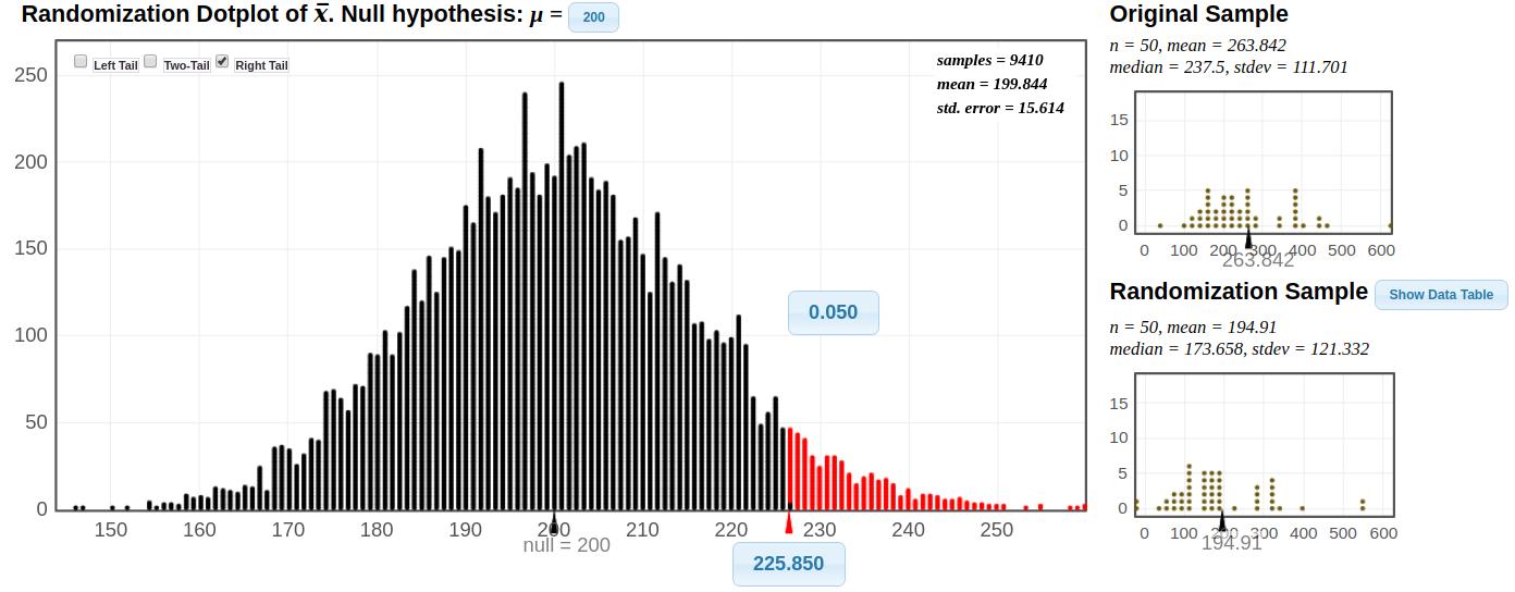sampling distribution for mean home price in Pendleton